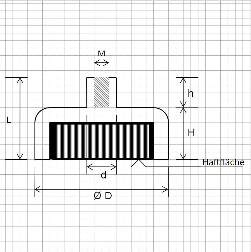 Zeichnung Hartferrit Flachgreifer mit Gewindebuchse